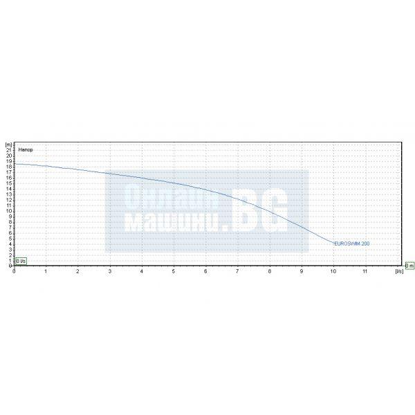 Самозасмукваща центробежна помпа за басейн DAB EUROSWIM 200 T / 1.5 kW , воден стълб до 22 m / трифазна