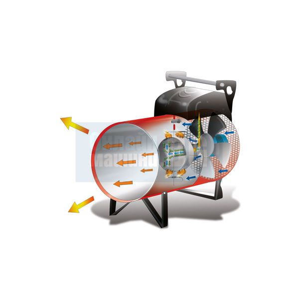 Газов отоплител Biemmedue GP 30M / 31.4 kW /