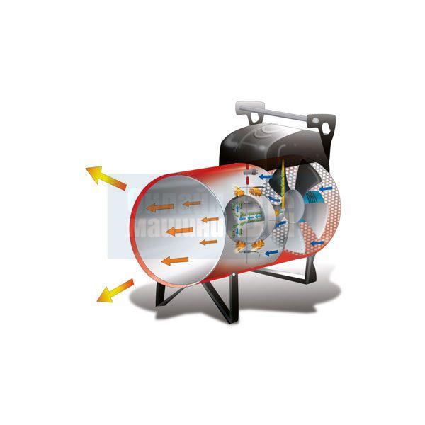 Газов отоплител Biemmedue GP 45A / 46.73 kW / с опция термостат