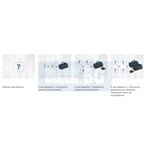 Линеен лазер Bosch GCL 2-50 C SOLO ProMix 12V /L-Boxx, без батерия и зарядно устройство/